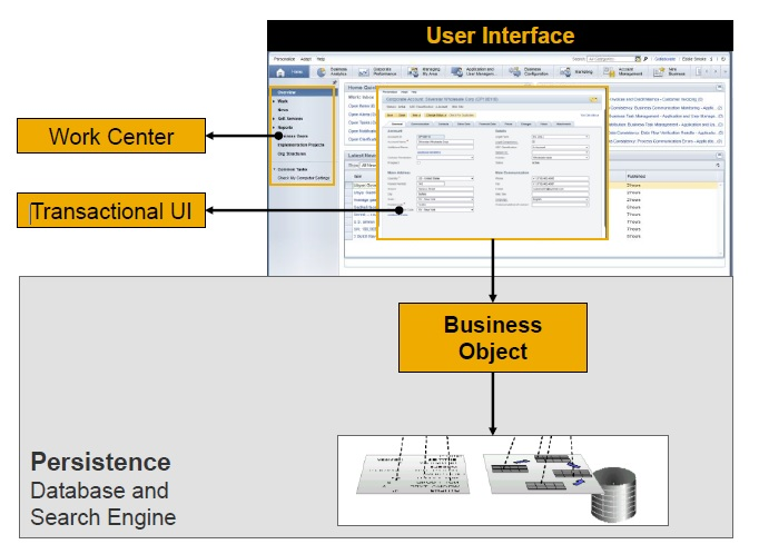 SAP Business ByDesign Introduction