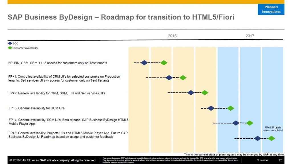 HTML5 Interface
